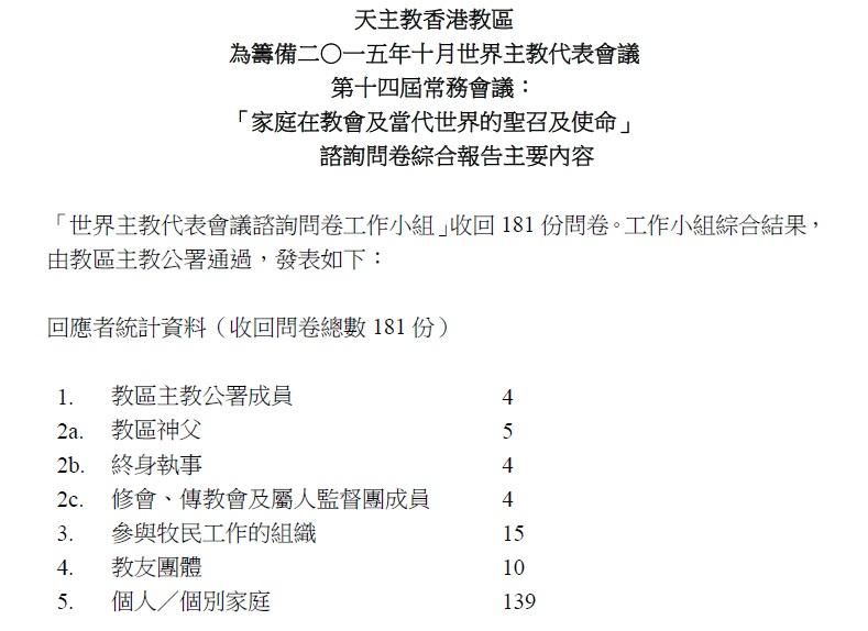 QuestionnaireReport